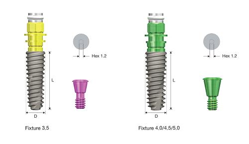 Trụ Implant Osstem TS3